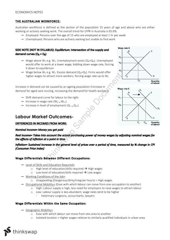 Year 11 Preliminary Economics Full Course Notes | Year 11