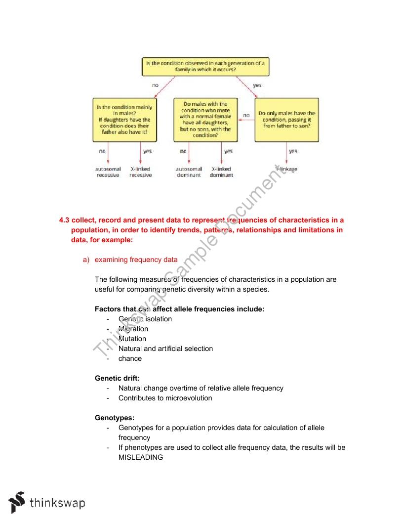 Module 5: Heredity | Year 12 HSC - Biology | Thinkswap