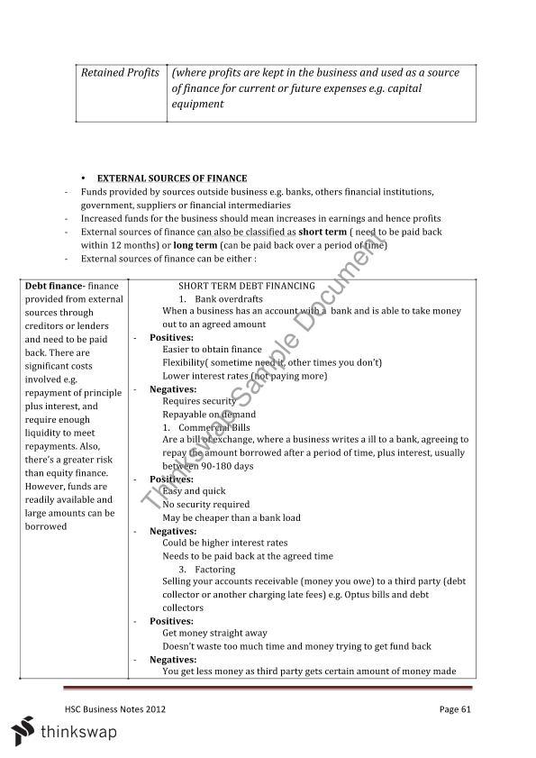 Business Studies Final HSC Notes | Year 12 HSC - Business Studies