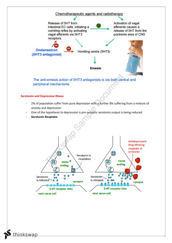 Course Notes | PHAR2011 - Introductory Pharmacology and