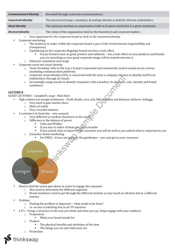 Building and Managing Brands Study Notes