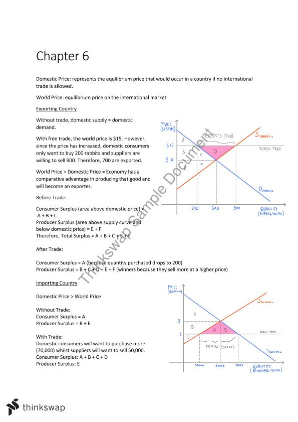 Complete Notes for Microeconomics ECON1101 - Mark = 88