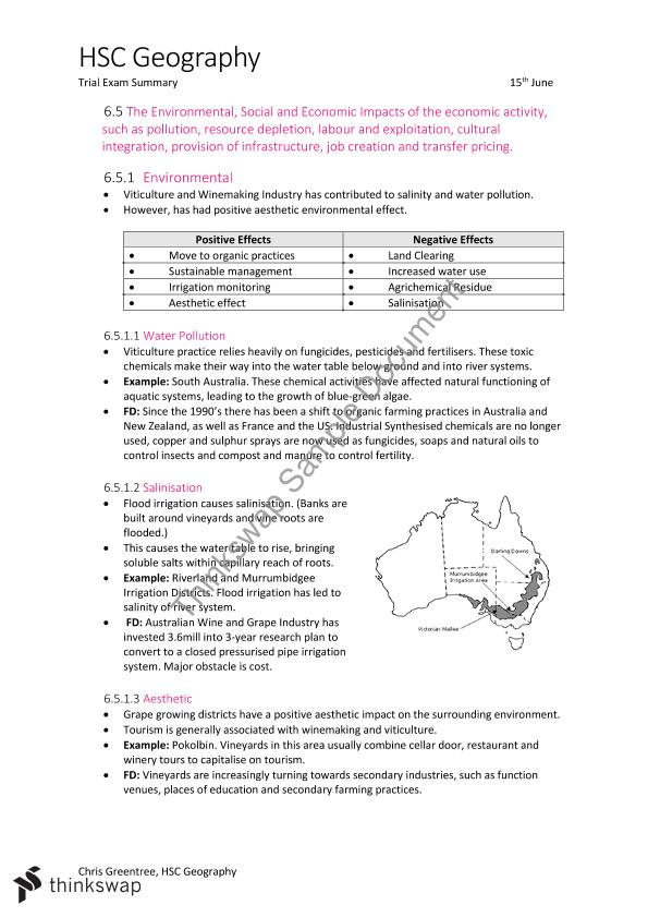 HSC Geography Complete Summary
