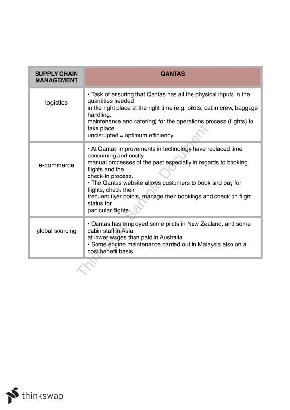 Business Studies Topic One Notes | Year 12 HSC - Business