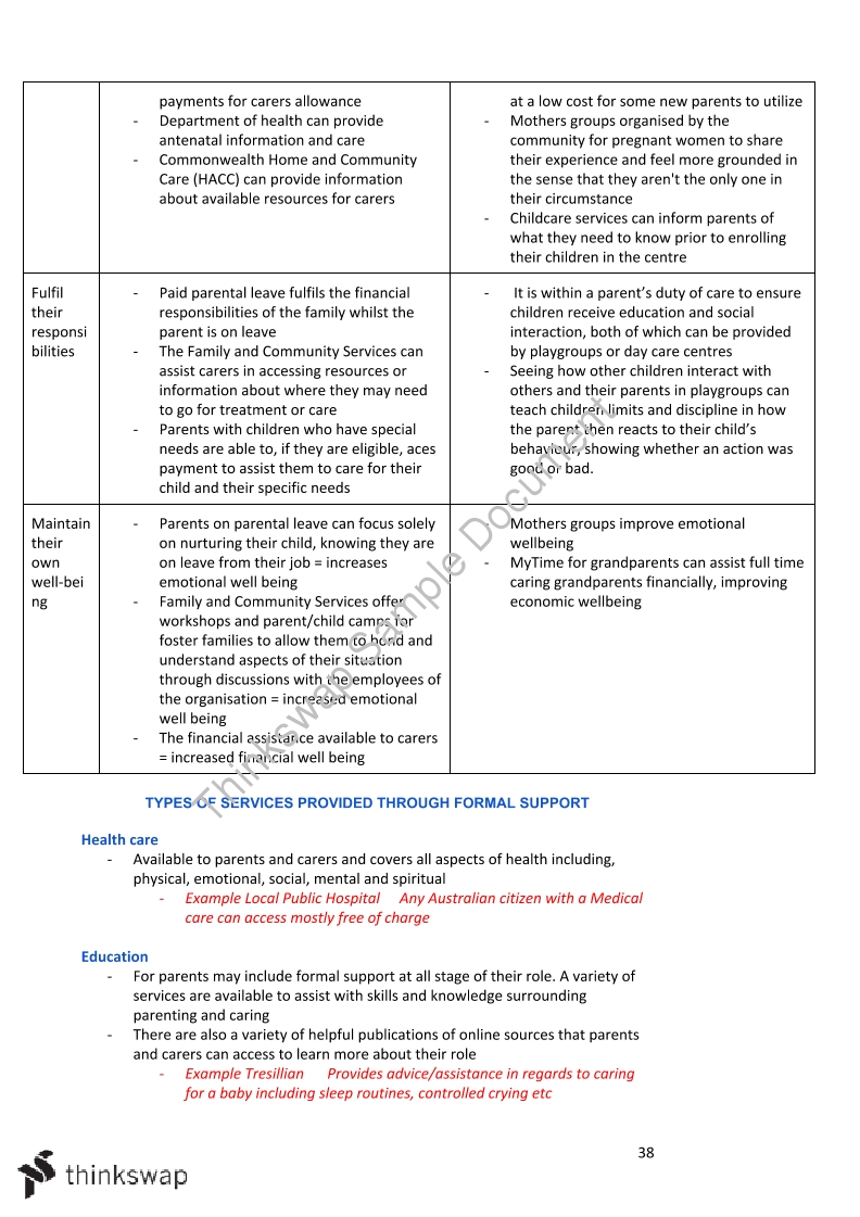 Year 12 CAFS Notes | Year 12 HSC - Community and Family