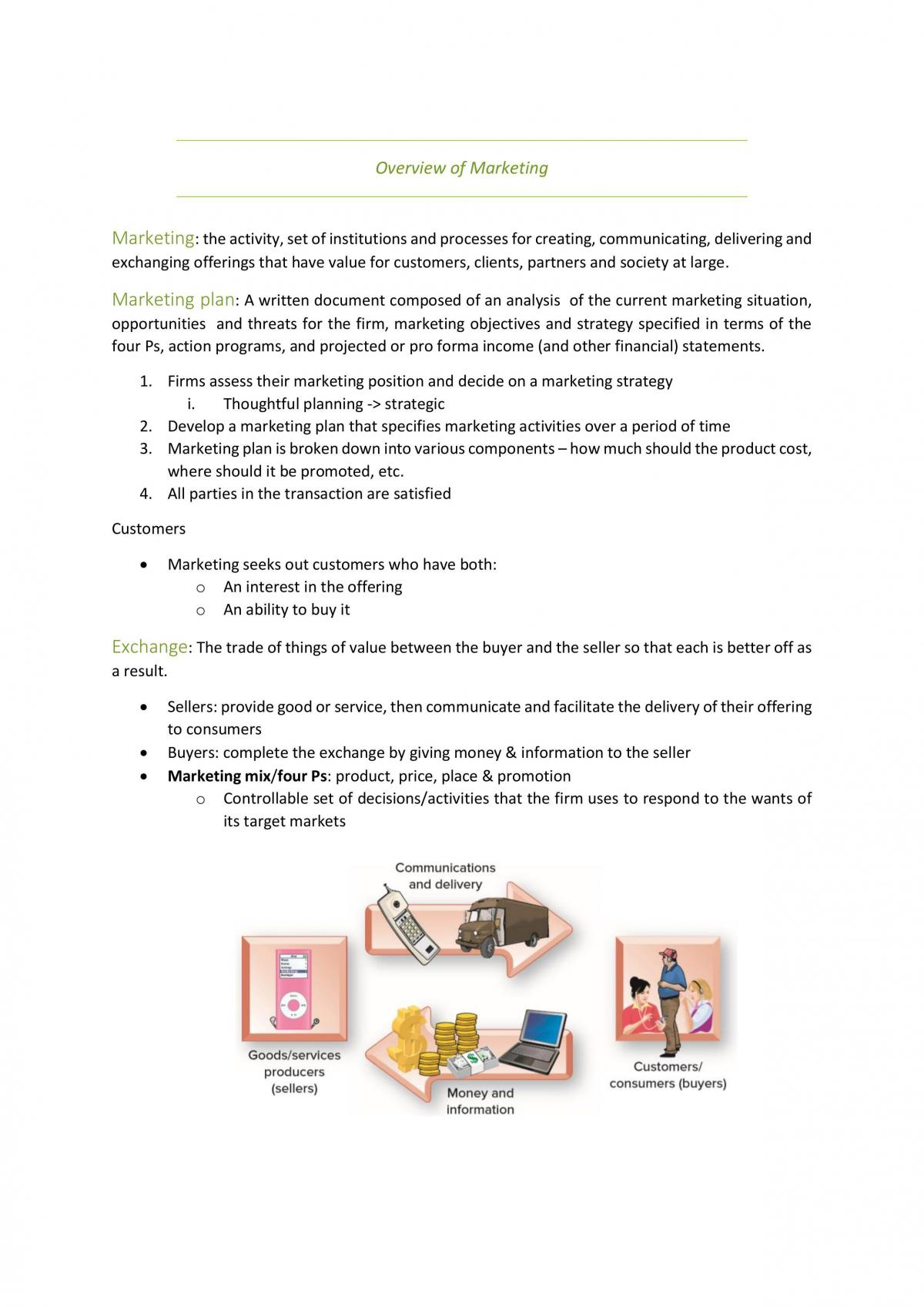 Full Textbook Notes for Marketing Fundamentals - Page 1