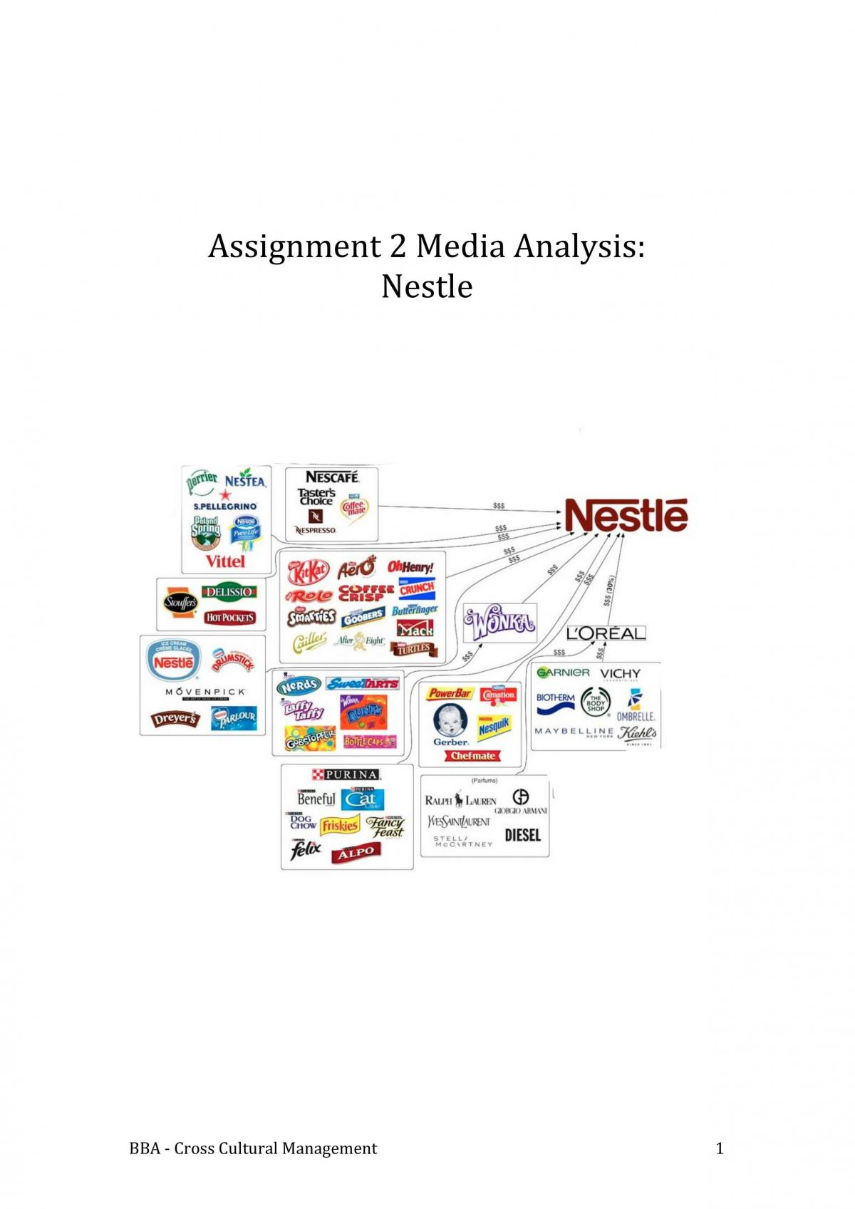 BBA340 _ Media Analysis Assignment 2 - Page 1