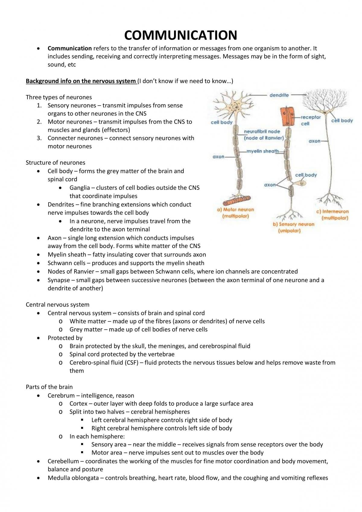 Biology Topic- Communication Study Notes - Page 1