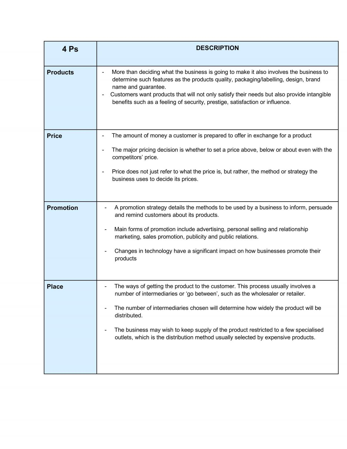 Complete Business Notes on Marketing  - Page 11