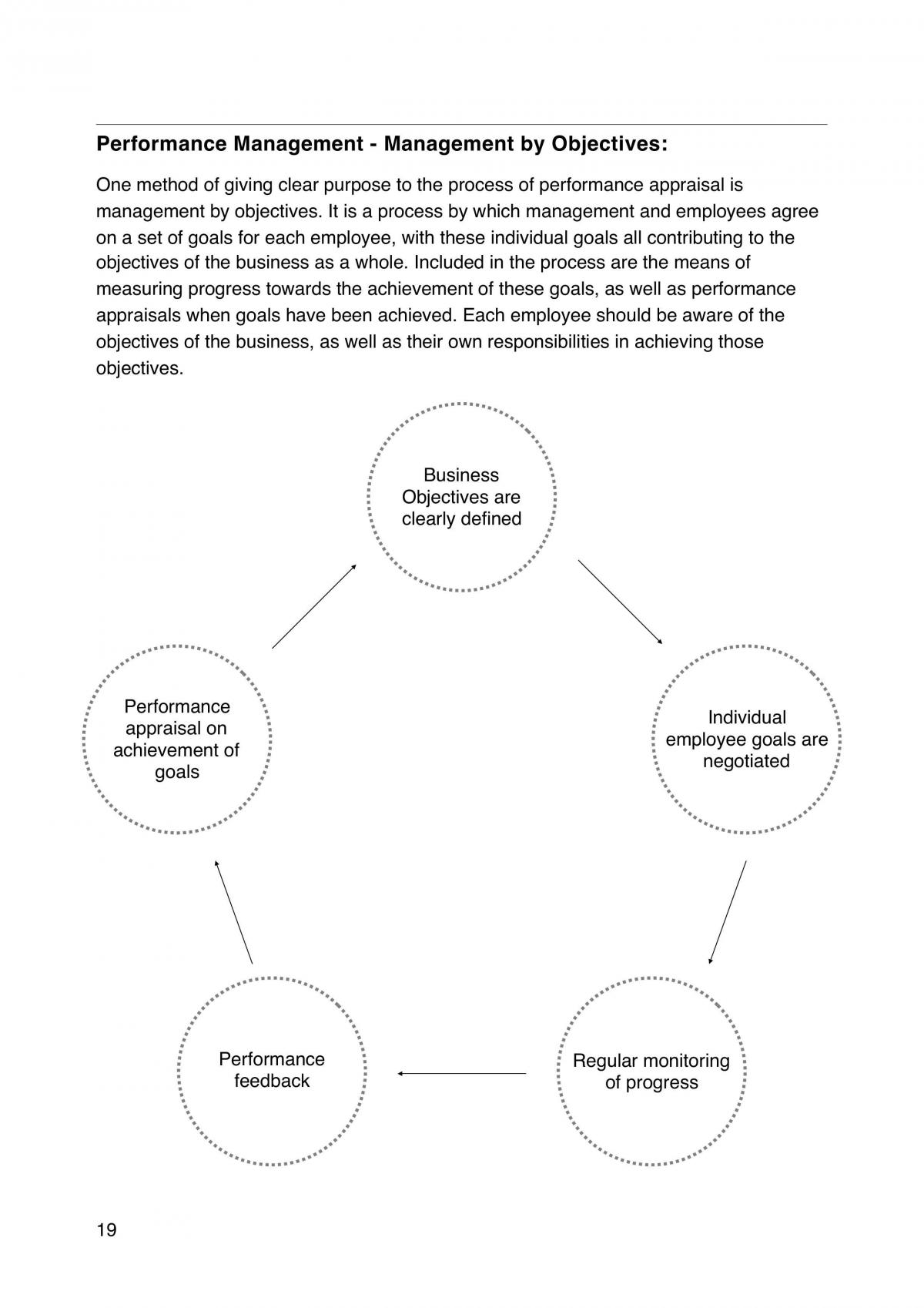 MGT1FOX - Foundation of Management notes - Page 19