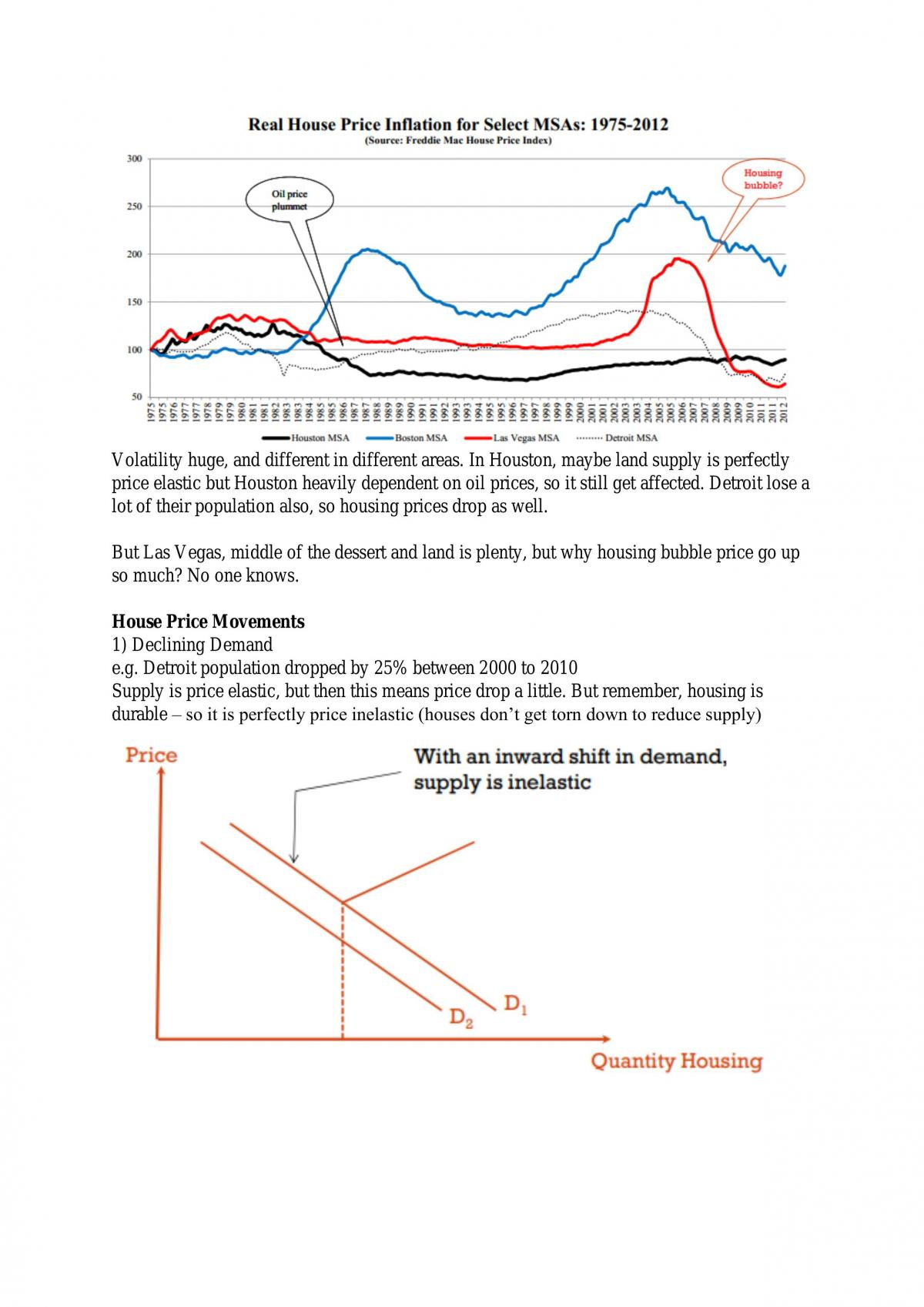 Real Estate Economics Notes - Page 30
