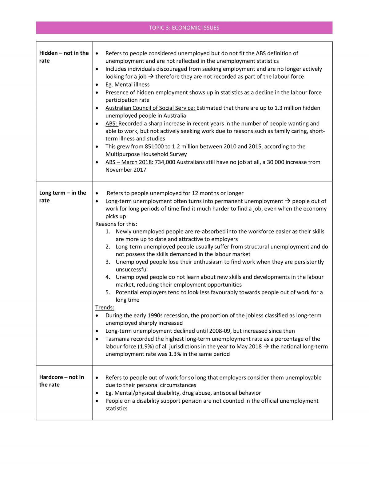 Economic Issues Economics HSC - Page 19