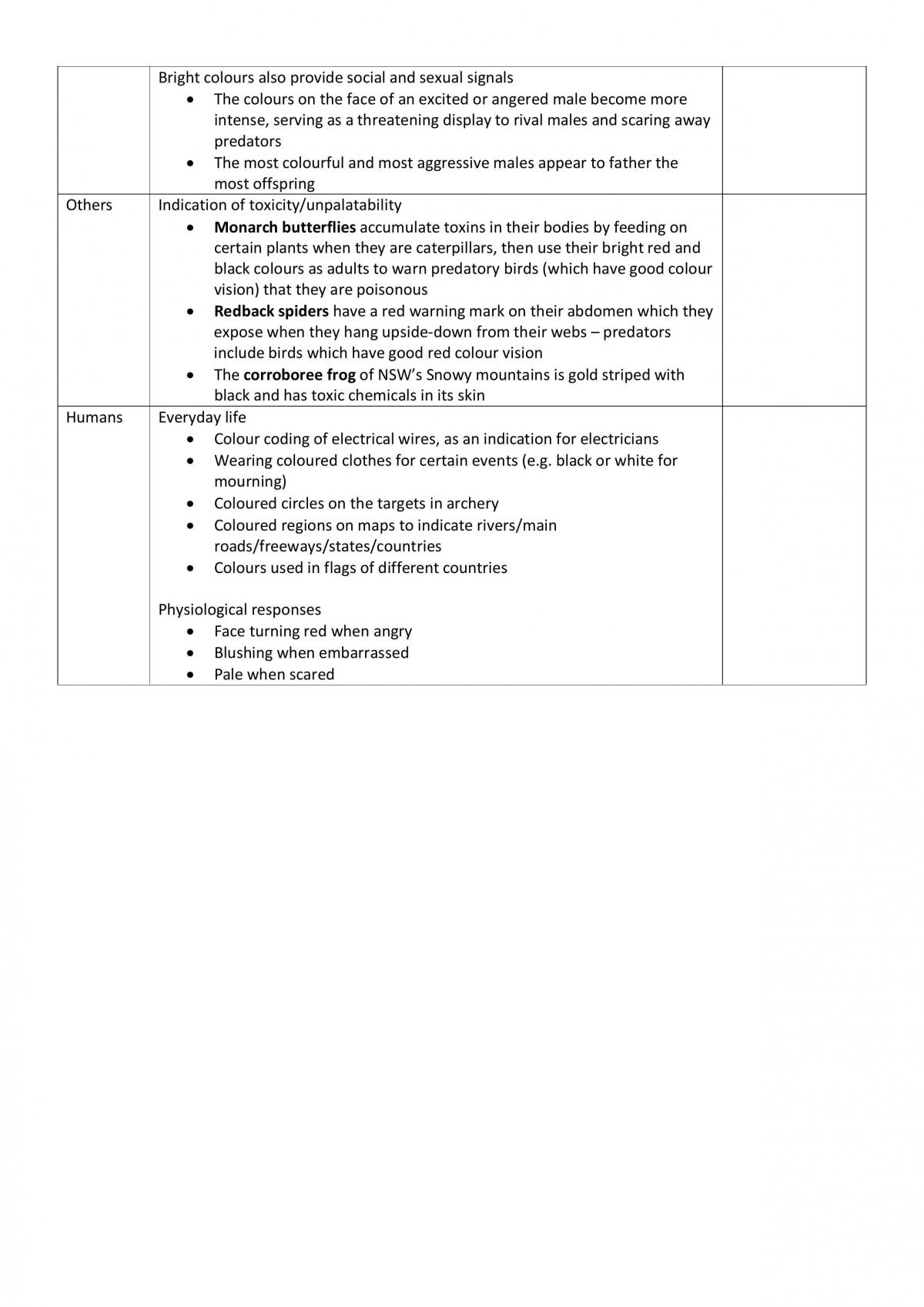 Biology Topic- Communication Study Notes - Page 17