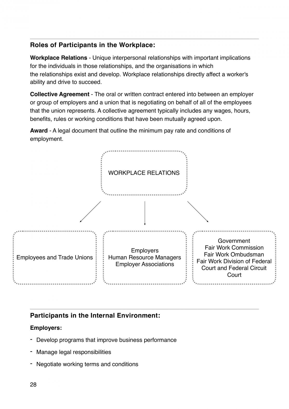 MGT1FOX - Foundation of Management notes - Page 28