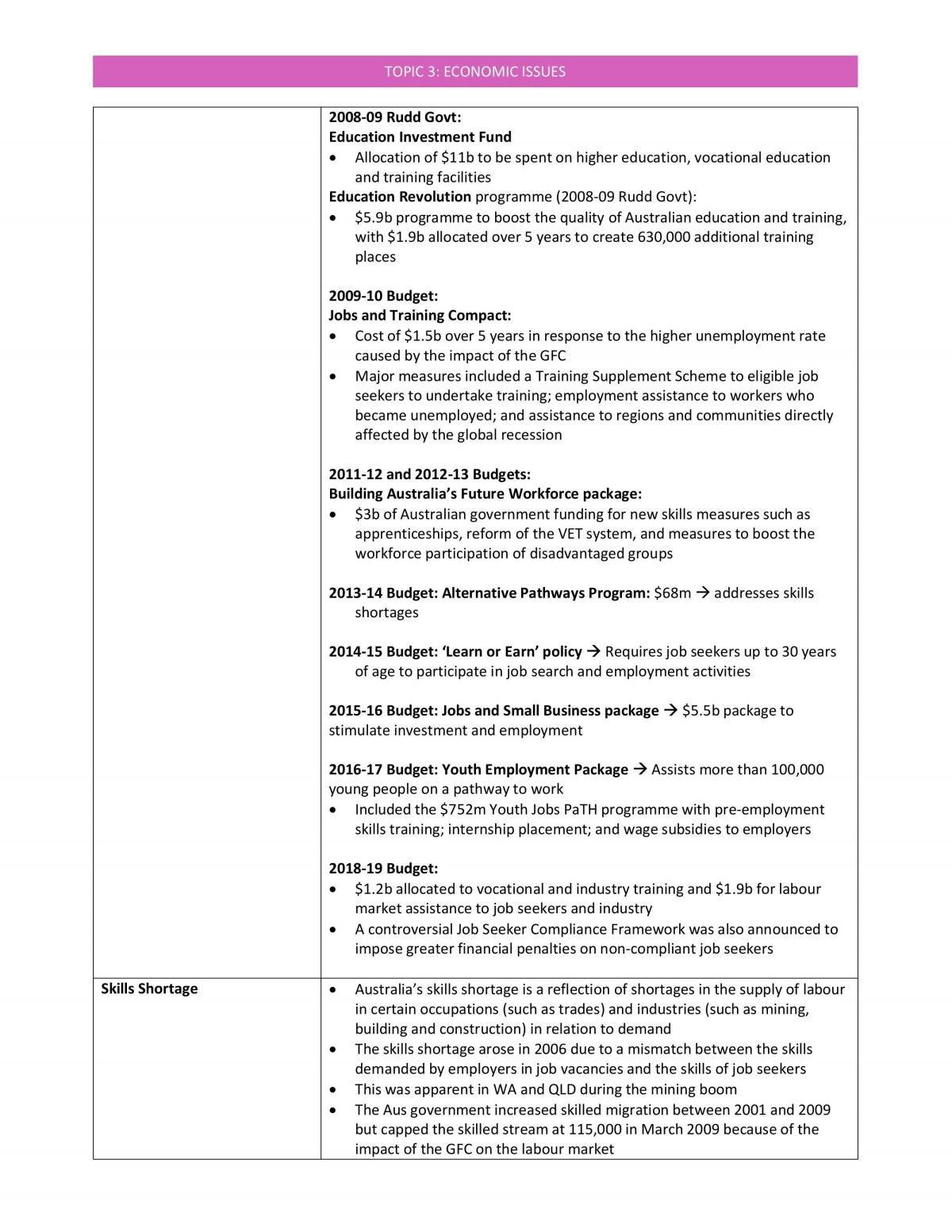 Economic Issues Economics HSC - Page 29