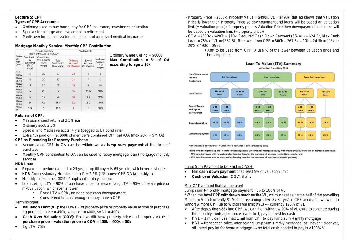RE2706 Study Notes - Page 5